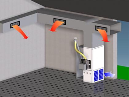 Caldaia A Pellet Ad Aria Canalizzata.Generatori D Aria Calda Caldaia A Pellet A Condensazione