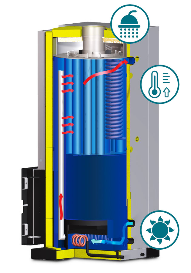 boiler-to-pellet-blucalor-solar-rendering-3d-operation