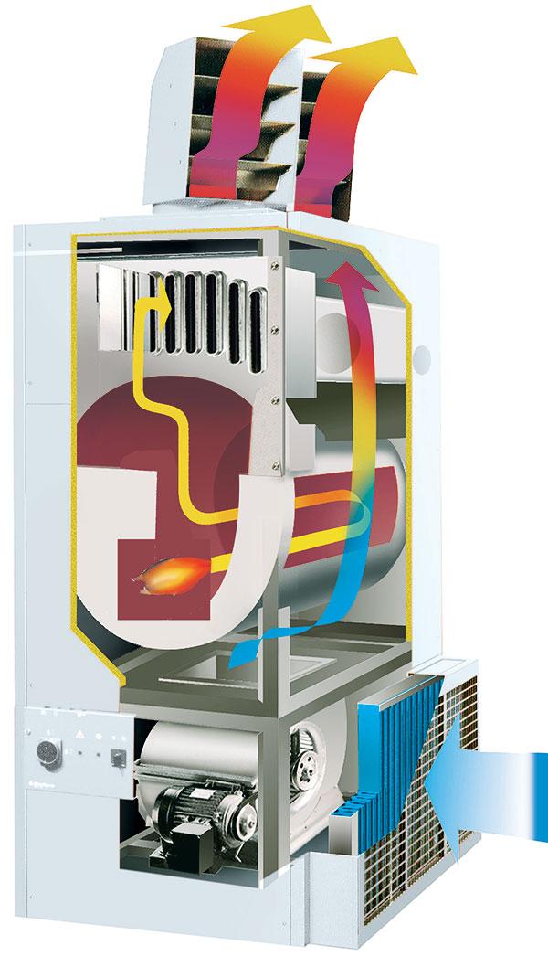 Palloni Ad Aria Calda.Generatori D Aria Calda A Pellet Aircalor Da 50 A 1000kw Caldaie A